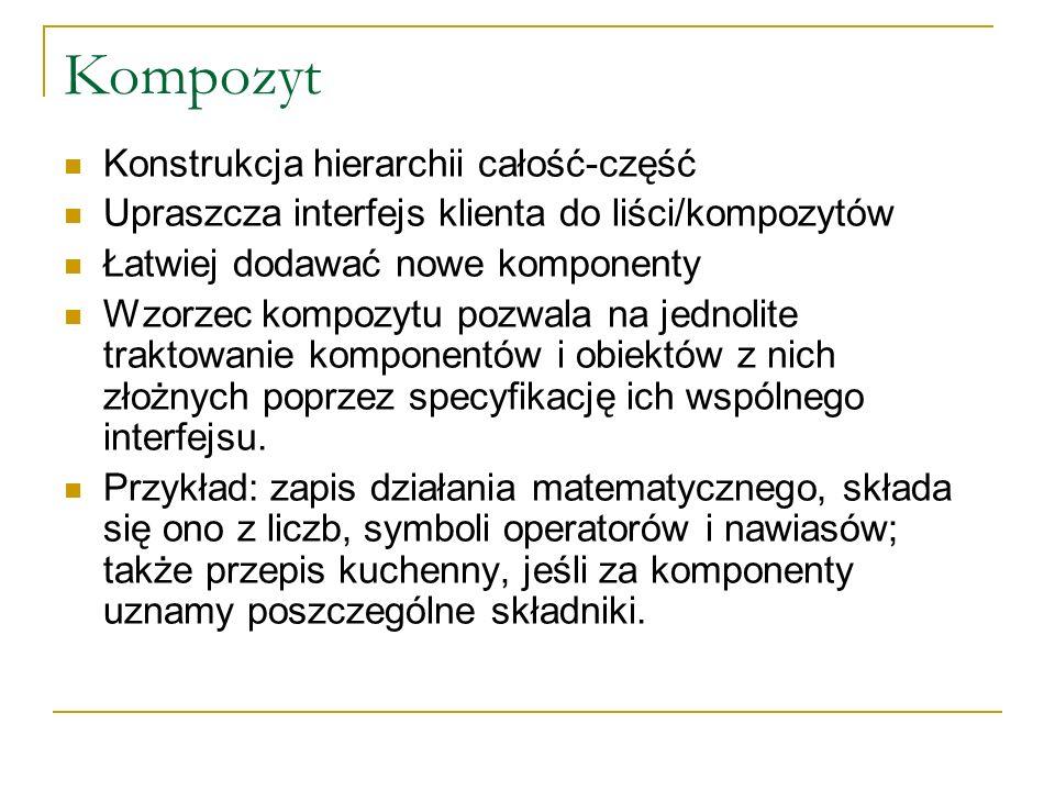 Kompozyt Konstrukcja hierarchii całość-część