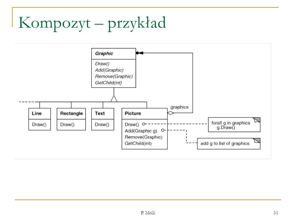 Kompozyt – przykład P. Molli
