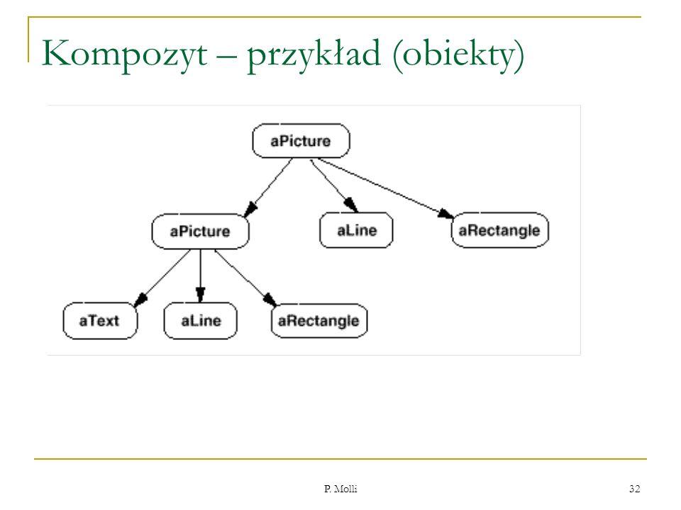 Kompozyt – przykład (obiekty)