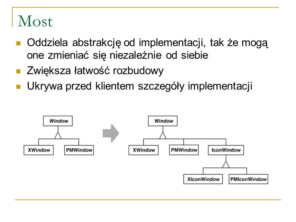 Most Oddziela abstrakcję od implementacji, tak że mogą one zmieniać się niezależnie od siebie. Zwiększa łatwość rozbudowy.