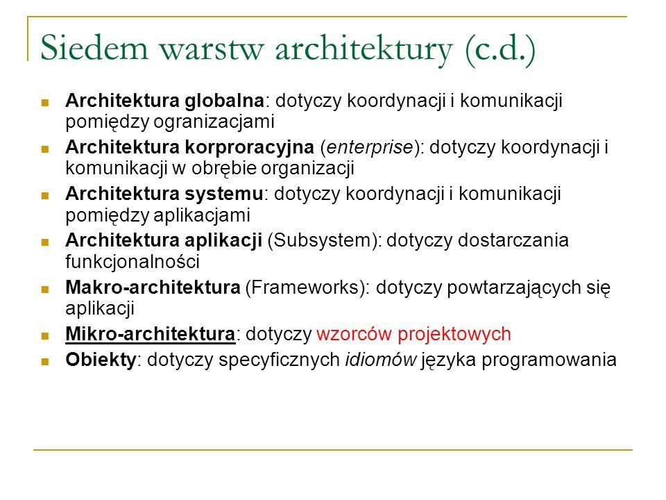 Siedem warstw architektury (c.d.)