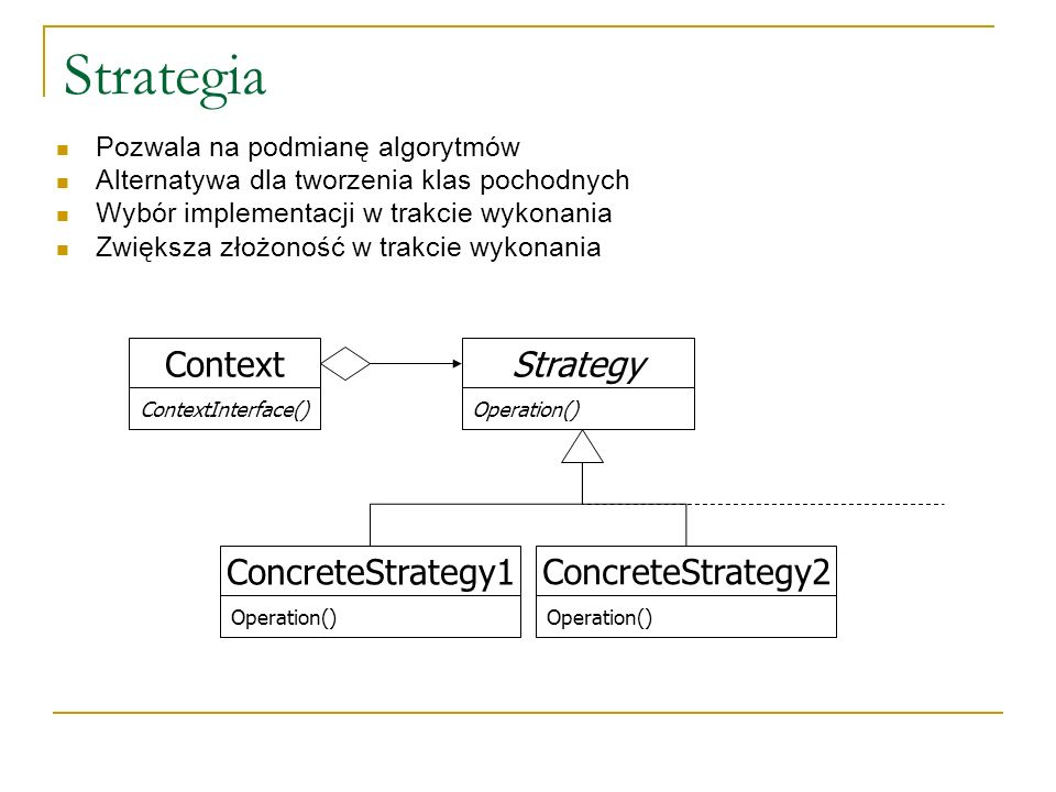 Strategia Context Strategy ConcreteStrategy1 ConcreteStrategy2