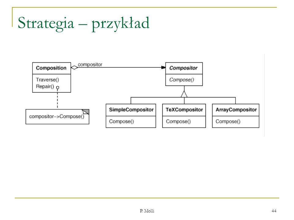Strategia – przykład P. Molli