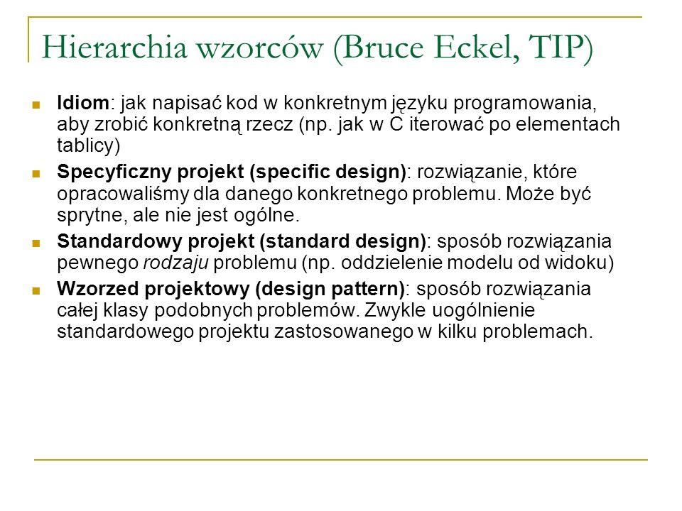 Hierarchia wzorców (Bruce Eckel, TIP)