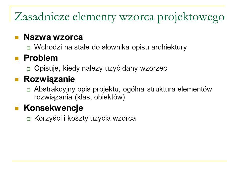 Zasadnicze elementy wzorca projektowego