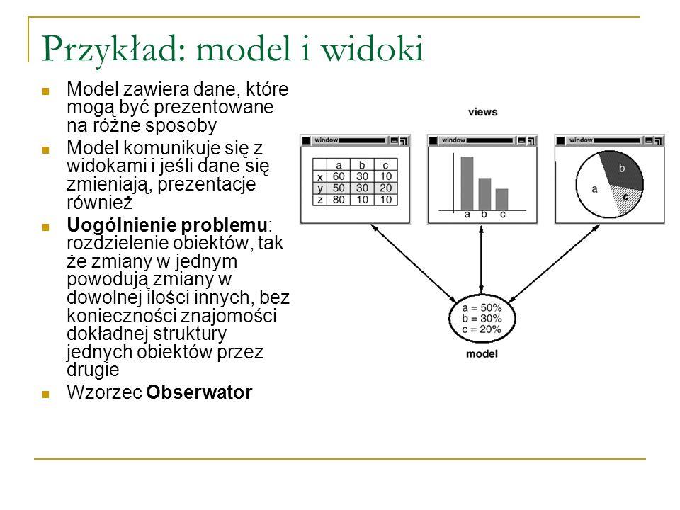 Przykład: model i widoki