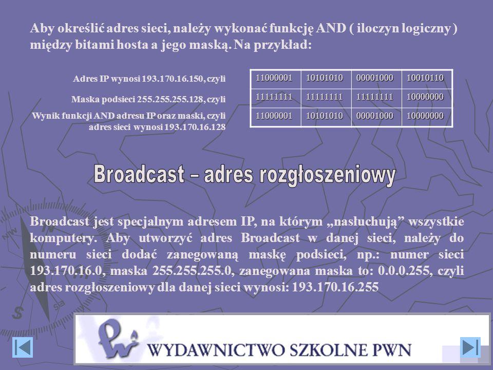 Broadcast – adres rozgłoszeniowy