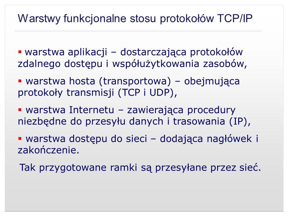 Warstwy funkcjonalne stosu protokołów TCP/IP