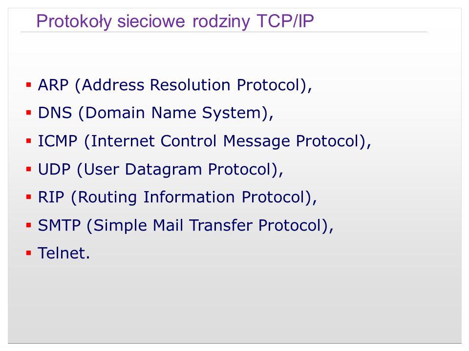 Protokoły sieciowe rodziny TCP/IP