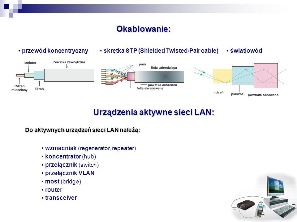 Urządzenia aktywne sieci LAN: