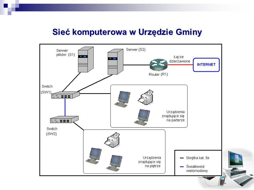 Sieć komputerowa w Urzędzie Gminy