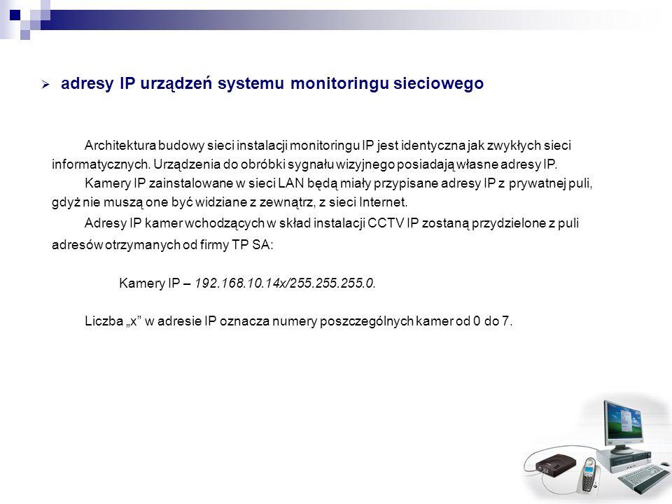 adresy IP urządzeń systemu monitoringu sieciowego