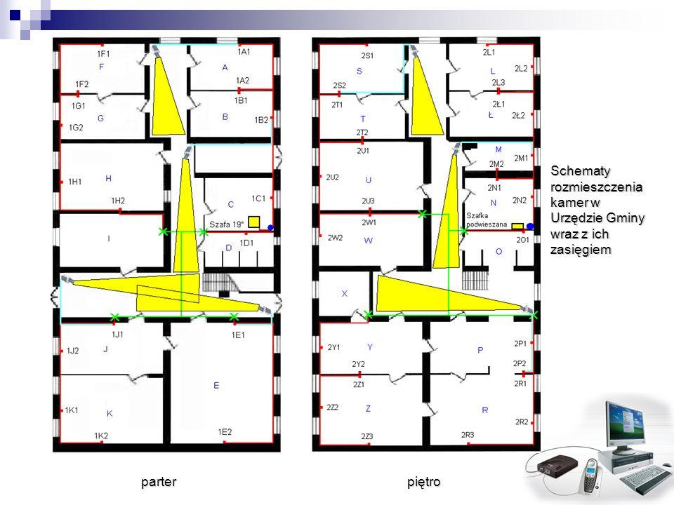 Schematy rozmieszczenia kamer w Urzędzie Gminy wraz z ich zasięgiem