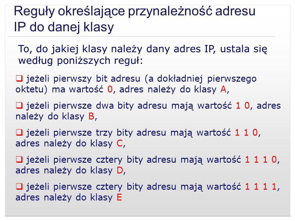 Reguły określające przynależność adresu IP do danej klasy