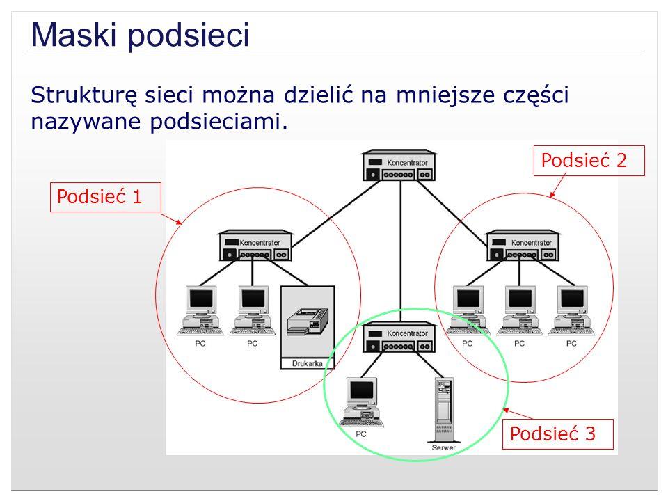 Maski podsieci Strukturę sieci można dzielić na mniejsze części nazywane podsieciami. Podsieć 2. Podsieć 1.