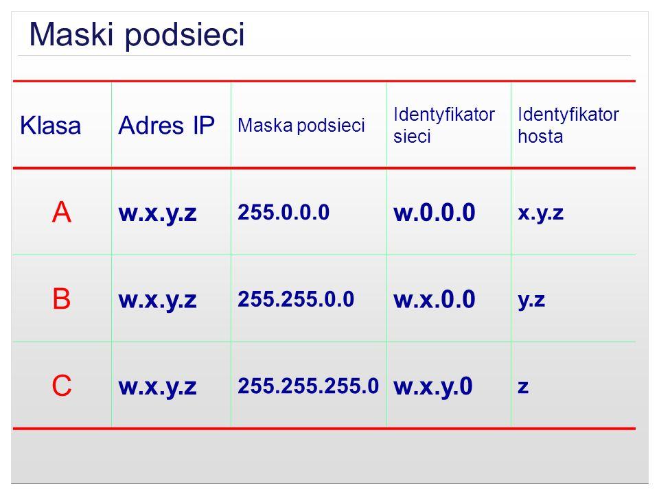 Maski podsieci A B C Klasa Adres IP w.x.y.z w.0.0.0 w.x.0.0 w.x.y.0