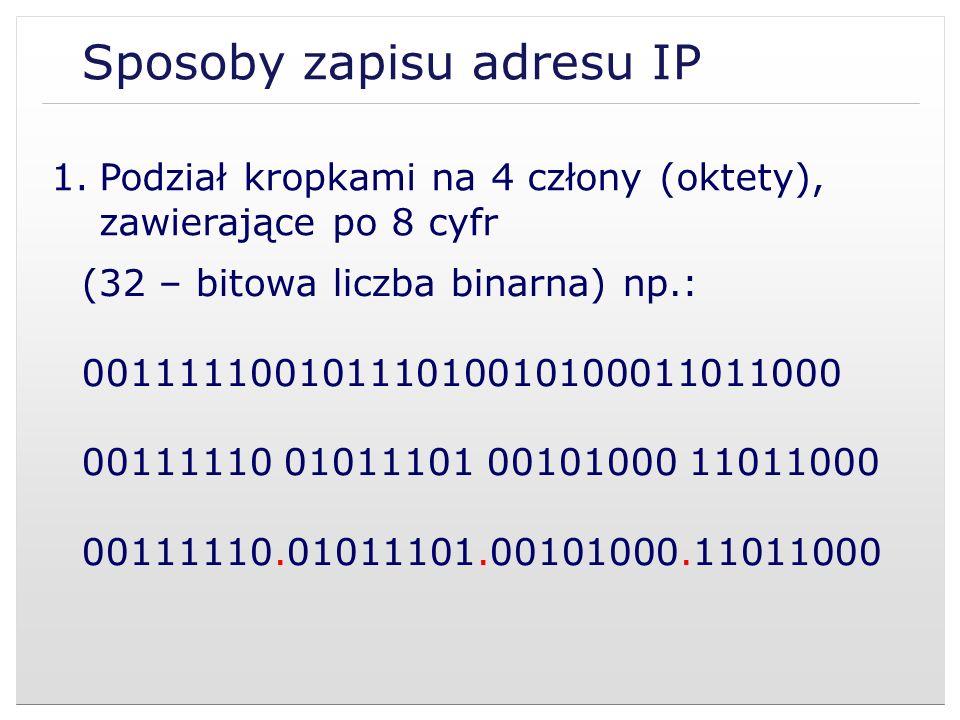 Sposoby zapisu adresu IP