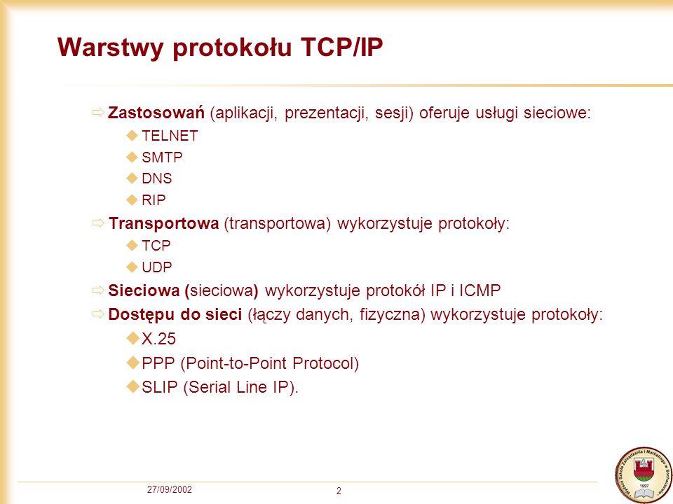 Warstwy protokołu TCP/IP