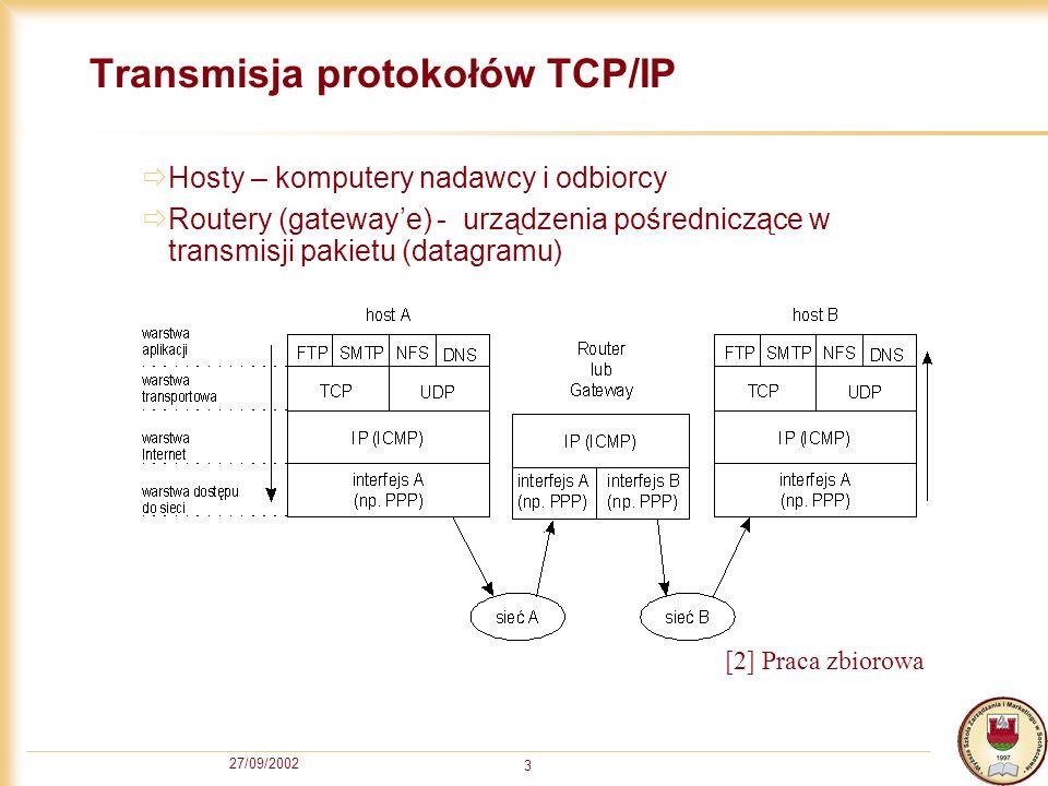 Transmisja protokołów TCP/IP