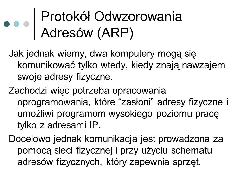 Protokół Odwzorowania Adresów (ARP)