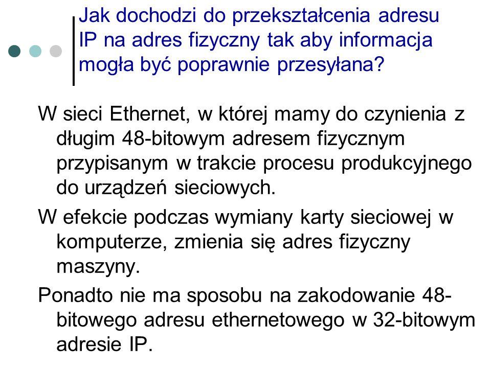 Jak dochodzi do przekształcenia adresu IP na adres fizyczny tak aby informacja mogła być poprawnie przesyłana