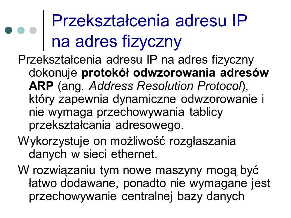 Przekształcenia adresu IP na adres fizyczny