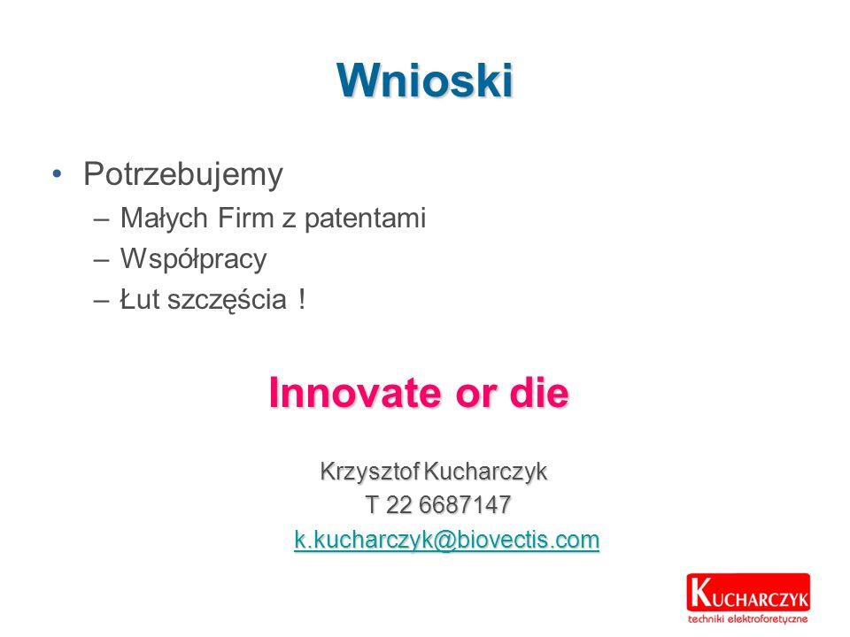 Wnioski Potrzebujemy Małych Firm z patentami Współpracy