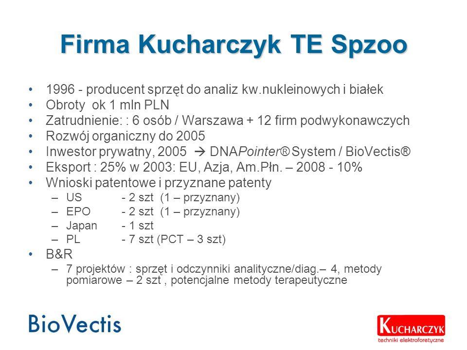 Firma Kucharczyk TE Spzoo