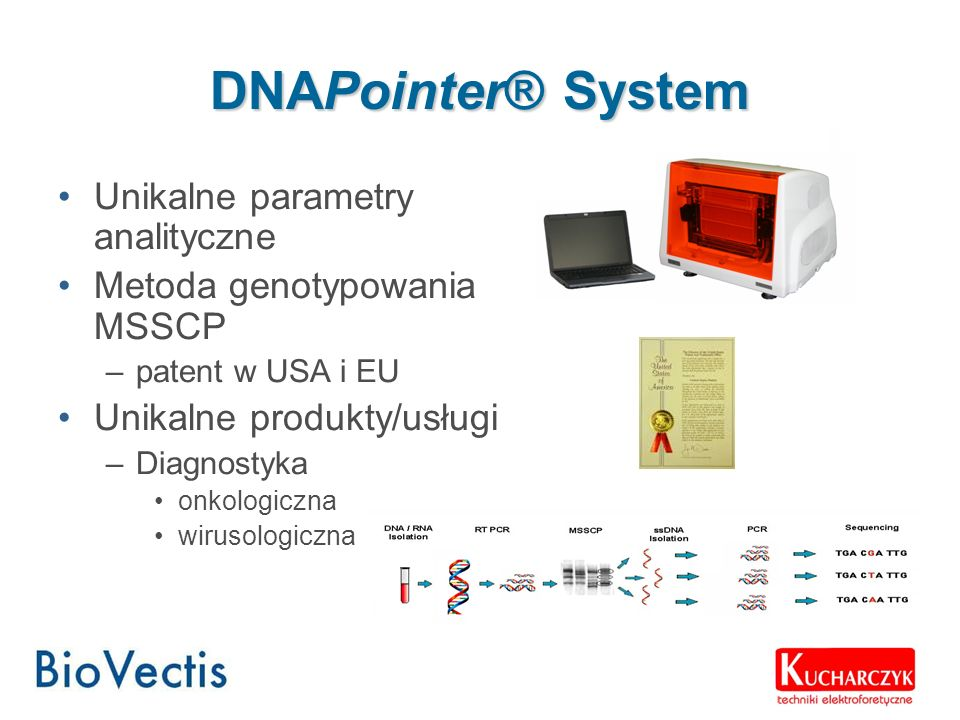DNAPointer® System Unikalne parametry analityczne