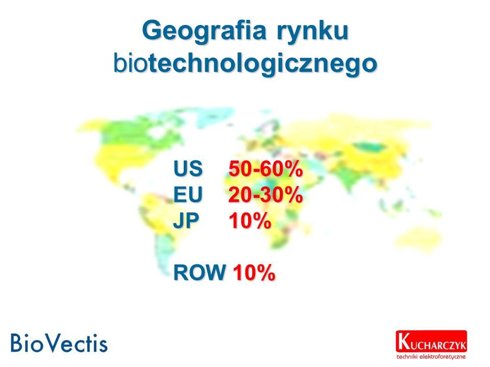 Geografia rynku biotechnologicznego