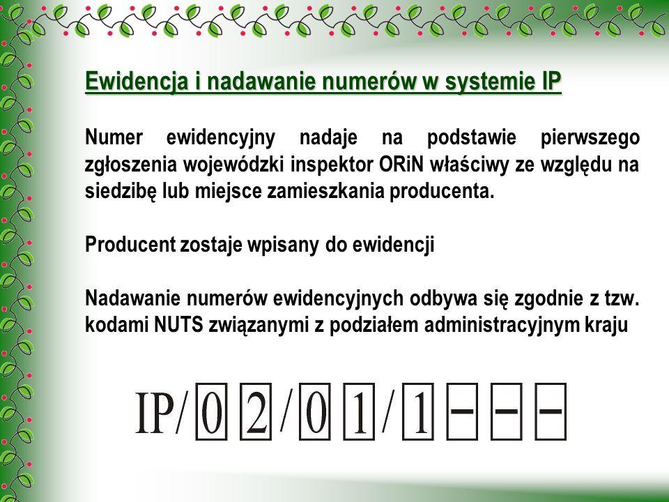 Ewidencja i nadawanie numerów w systemie IP