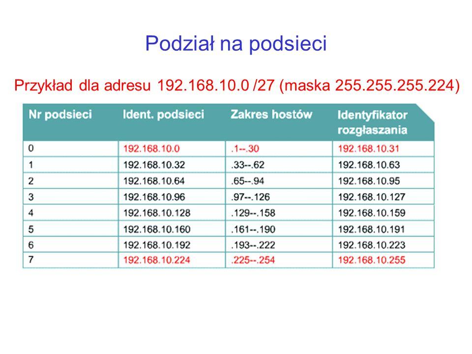 Podział na podsieci Przykład dla adresu 192.168.10.0 /27 (maska 255.255.255.224)