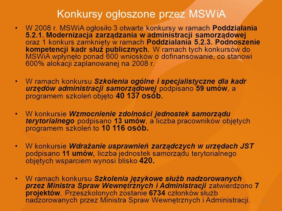 Konkursy ogłoszone przez MSWiA