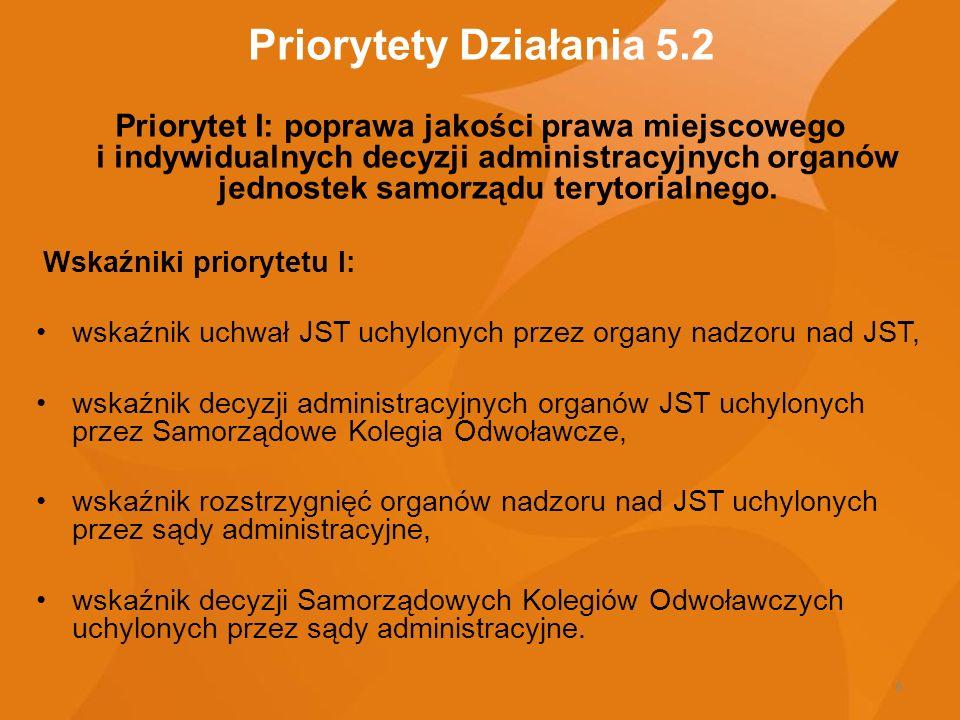 Priorytety Działania 5.2