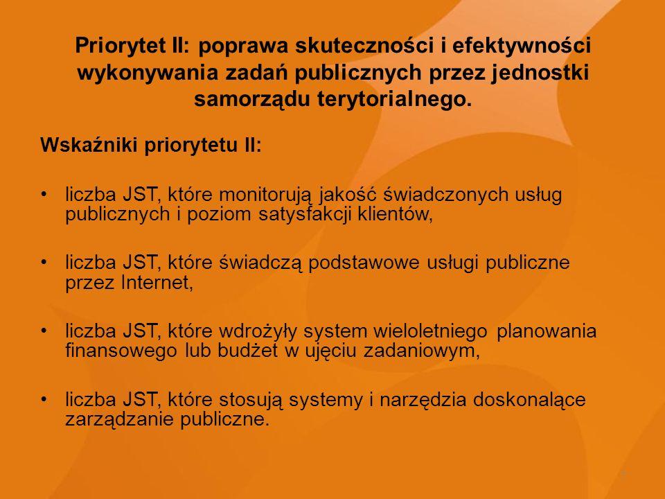 Priorytet II: poprawa skuteczności i efektywności wykonywania zadań publicznych przez jednostki samorządu terytorialnego.