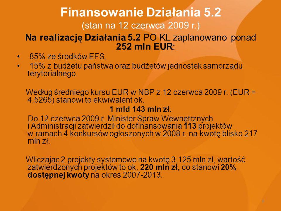 Finansowanie Działania 5.2 (stan na 12 czerwca 2009 r.)