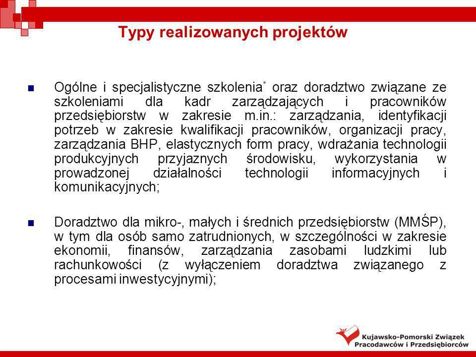 Typy realizowanych projektów