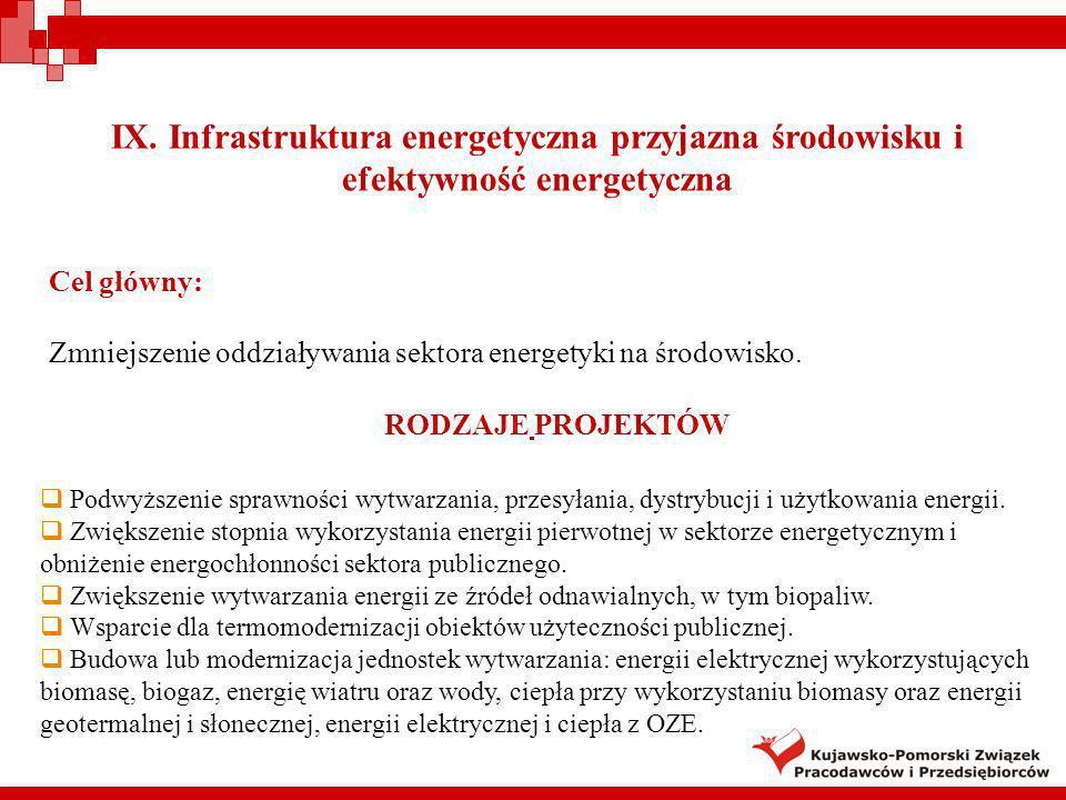 IX. Infrastruktura energetyczna przyjazna środowisku i efektywność energetyczna