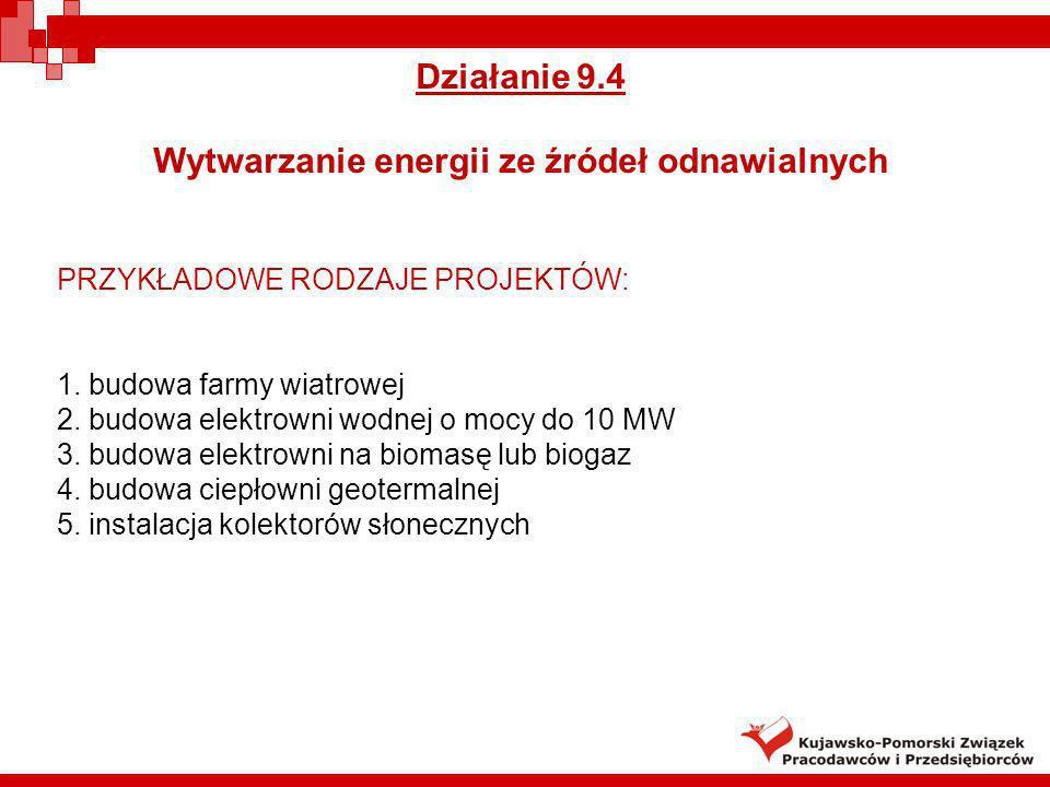 Wytwarzanie energii ze źródeł odnawialnych