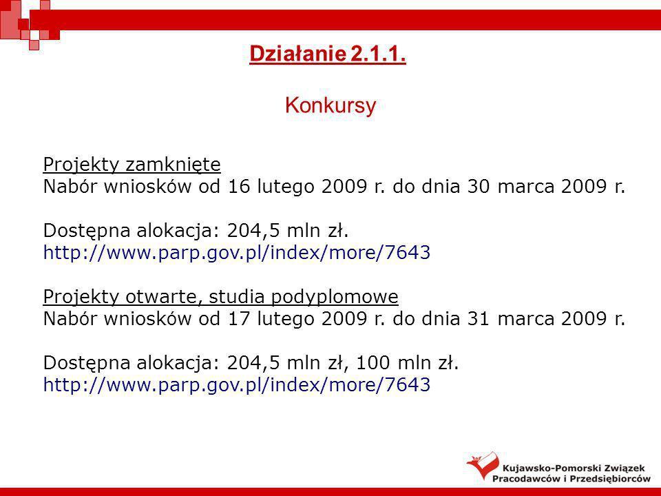Działanie 2.1.1. Konkursy Projekty zamknięte