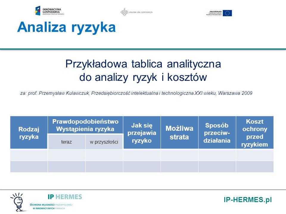 Analiza ryzyka Przykładowa tablica analityczna do analizy ryzyk i kosztów.