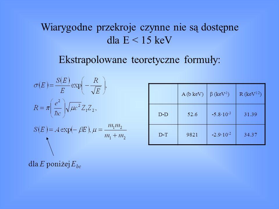 Wiarygodne przekroje czynne nie są dostępne dla E < 15 keV