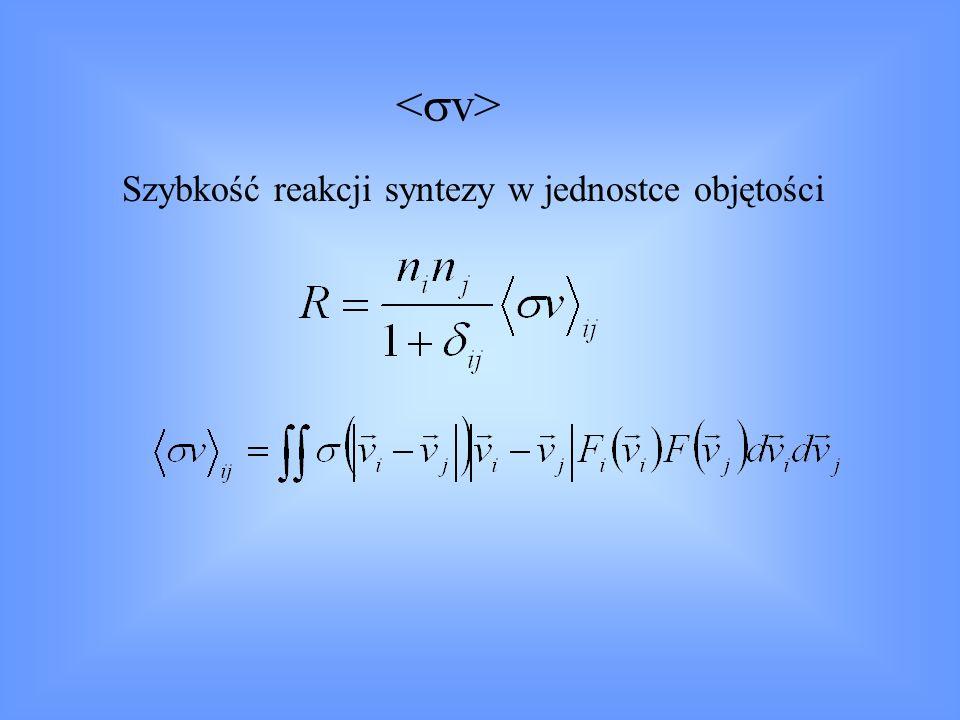 <v> Szybkość reakcji syntezy w jednostce objętości