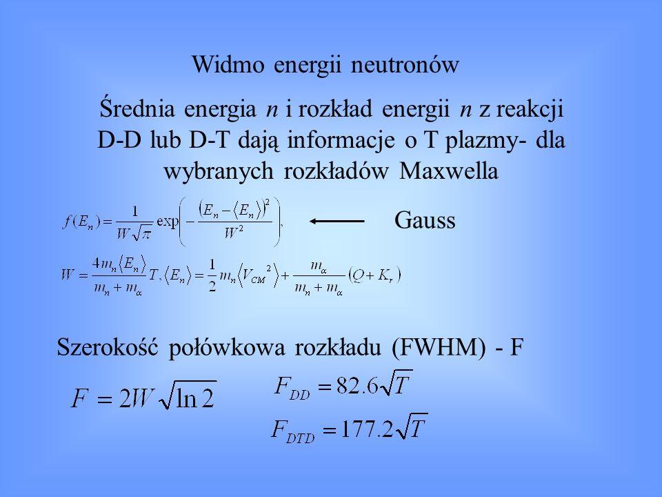 Widmo energii neutronów