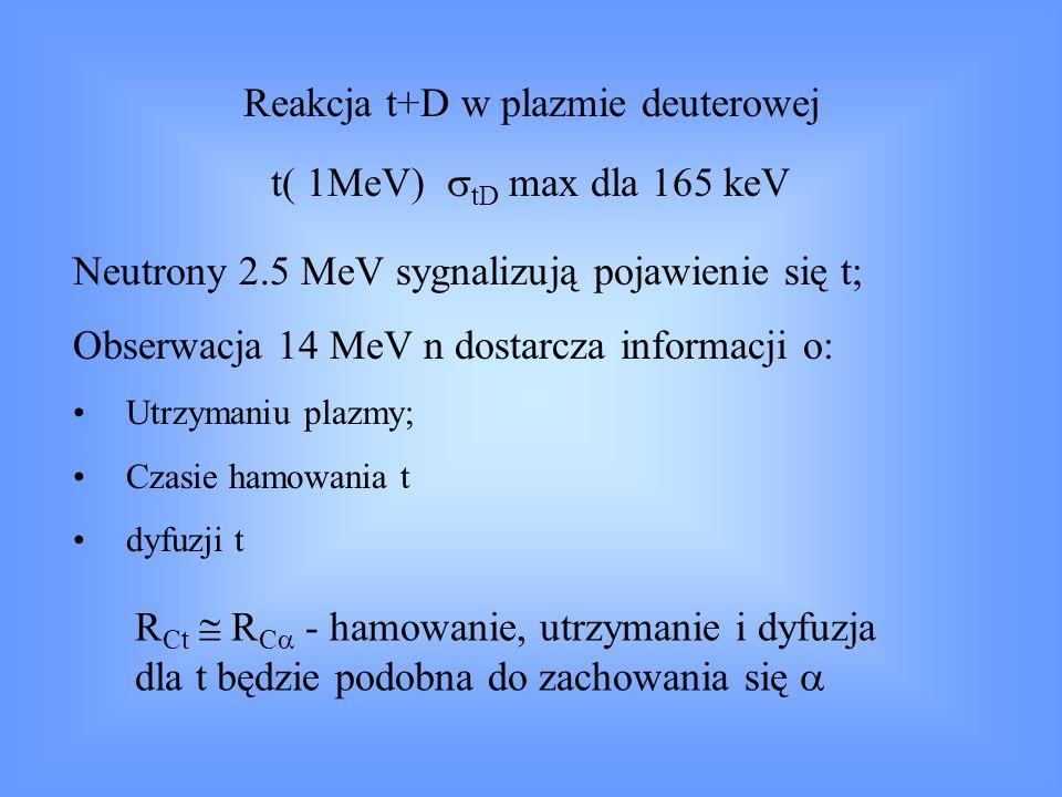 Reakcja t+D w plazmie deuterowej