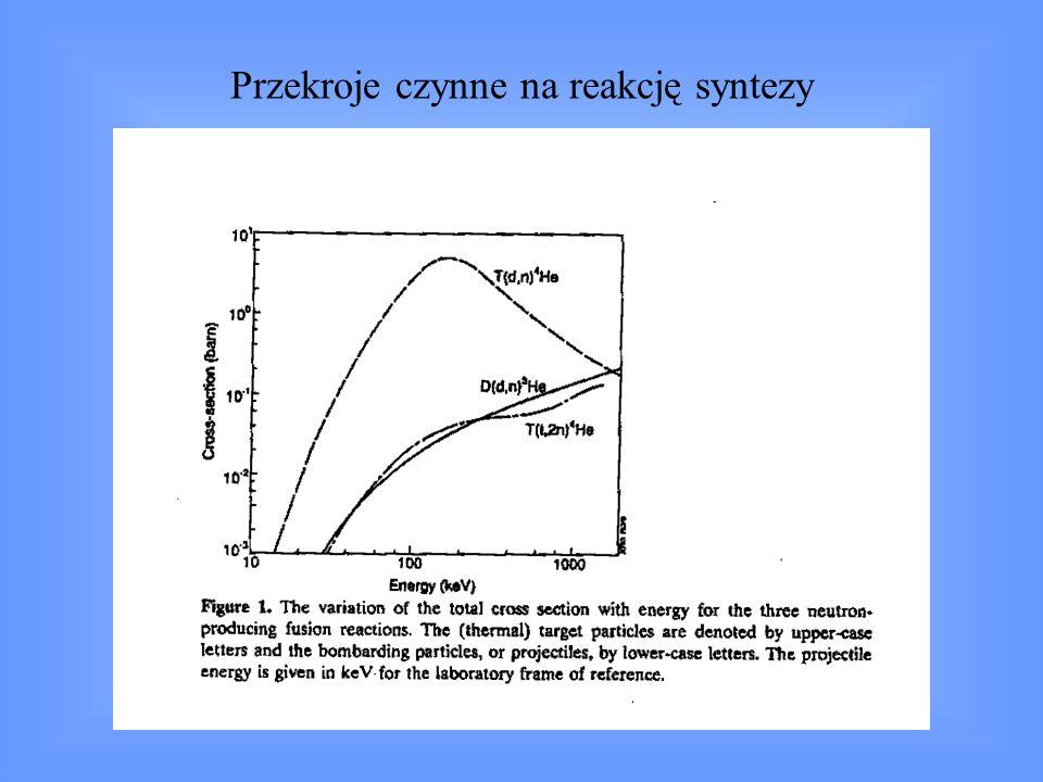 Przekroje czynne na reakcję syntezy