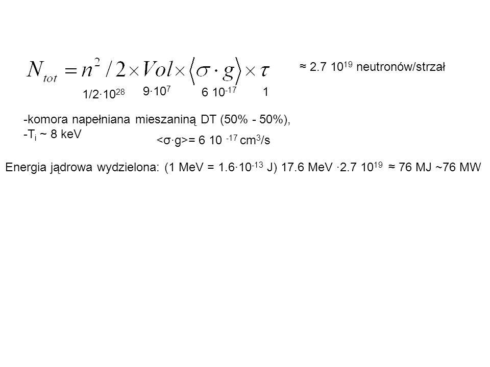 1/2·1028 9·107. 6 10-17. 1. ≈ 2.7 1019 neutronów/strzał. komora napełniana mieszaniną DT (50% - 50%),