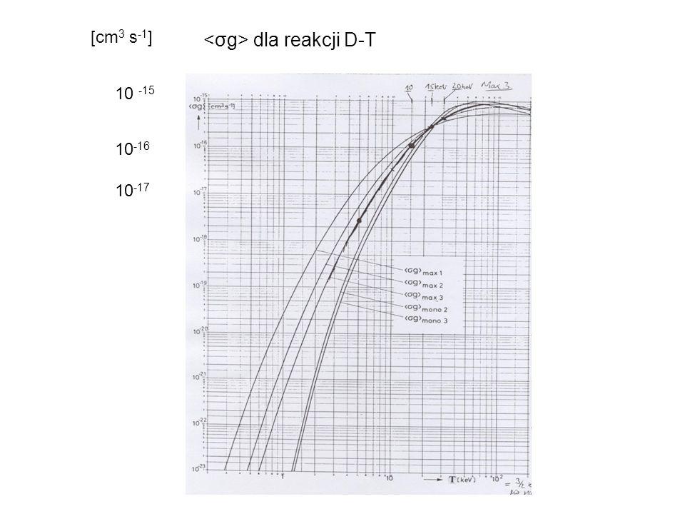 <σg> dla reakcji D-T