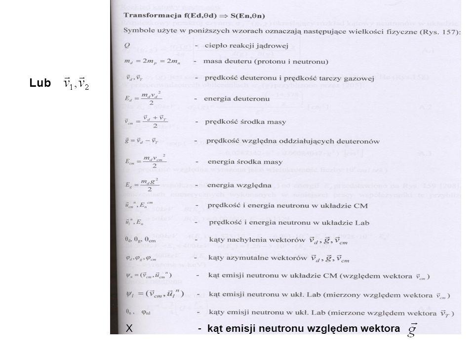 Lub Χ - kąt emisji neutronu względem wektora