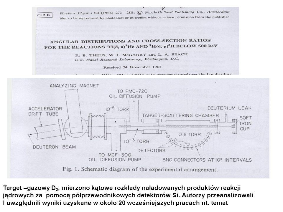 Target –gazowy D2, mierzono kątowe rozkłady naładowanych produktów reakcji